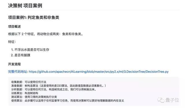 GitHub万星的中文机器学习资源:路线图、视频、学习建议全在这