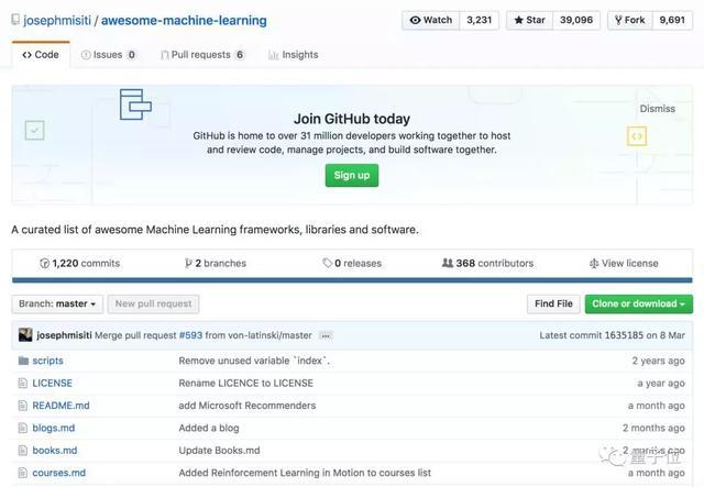 Python机器学习资源菜单,选库找工具不愁,GitHub精选列表都齐了