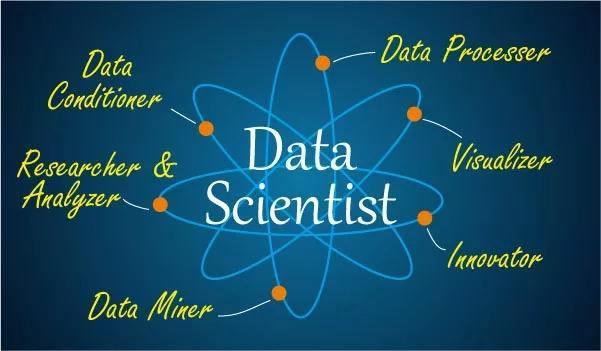 16个用于数据科学和机器学习的顶级平台
