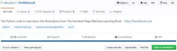 开源!Gartner力推的百页机器学习书,可以免费下载了!