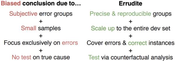 如何正确地做误差分析,NLP研究人员们需要学习一下
