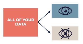 数据科学中的强大思维