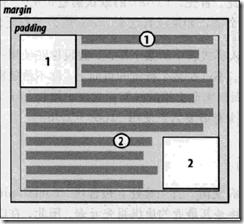 浮动元素规则