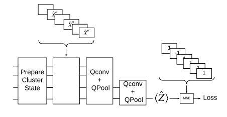 """""""量子优越性""""之后,<span><span><span><i pgc-img-caption article-img-caption"""