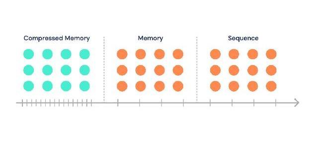睡眠研究可以帮助创建更好的AI模型吗?