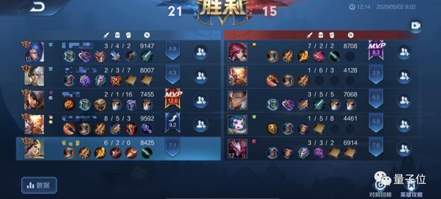 我和AI打了六局王者荣耀,心态崩了
