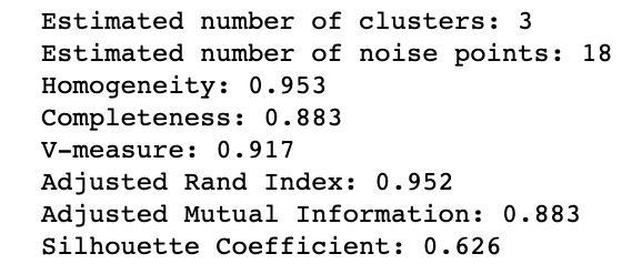 有了K均值聚类,为什么还需要DBSCAN聚类算法?