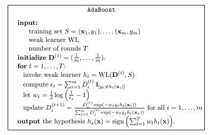 如果机器学习失败该怎么办:计算学习理论