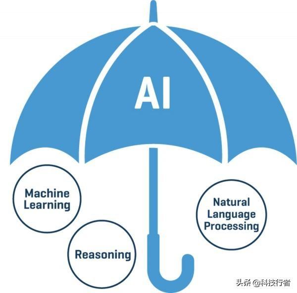 """医疗行业的AI应用,要避免""""垃圾进、垃圾出"""""""