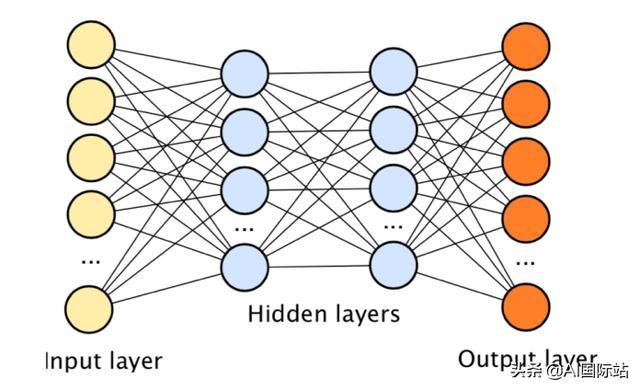机器学习如何看世界 对抗机器学习诠释人工智能和人类思维的不同