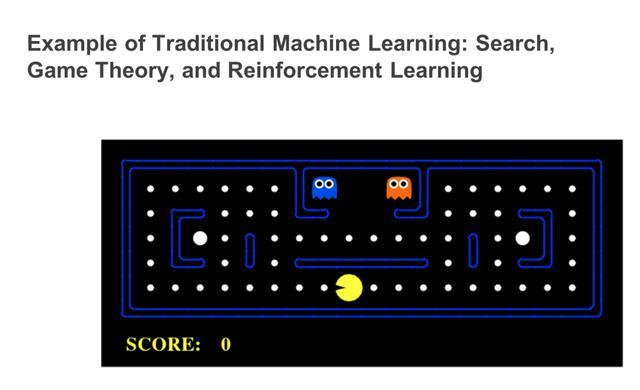 人工智能的主要发展及其驱动力