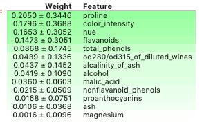用于可解释机器学习的 Python 库