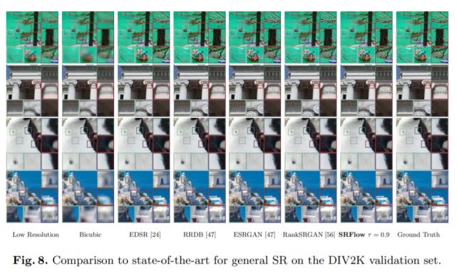 这个模型脑补能力比GAN更强,ETH超分辨率模型SRFlow