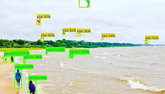深入了解目标检测深度学习算法的技术细节