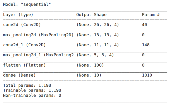 如何在PyTorch和TensorFlow中训练图像分类模型