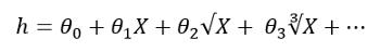 免费Python机器学习课程三:多项式回归